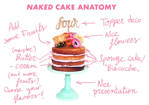 naked_cake_anatomy-heytypeme